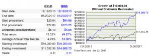 QYLD-vs-QQQ-ETF